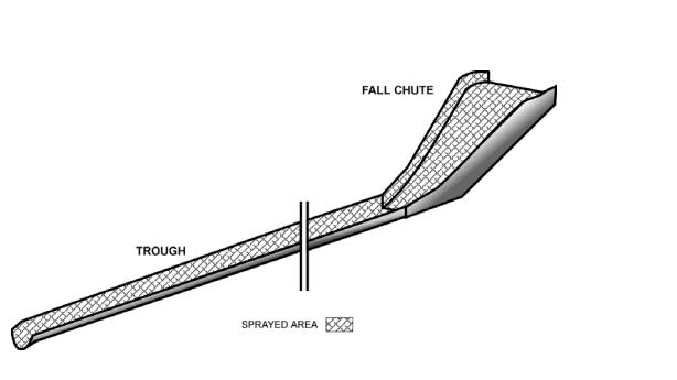Midland Chutes Wiring Diagram