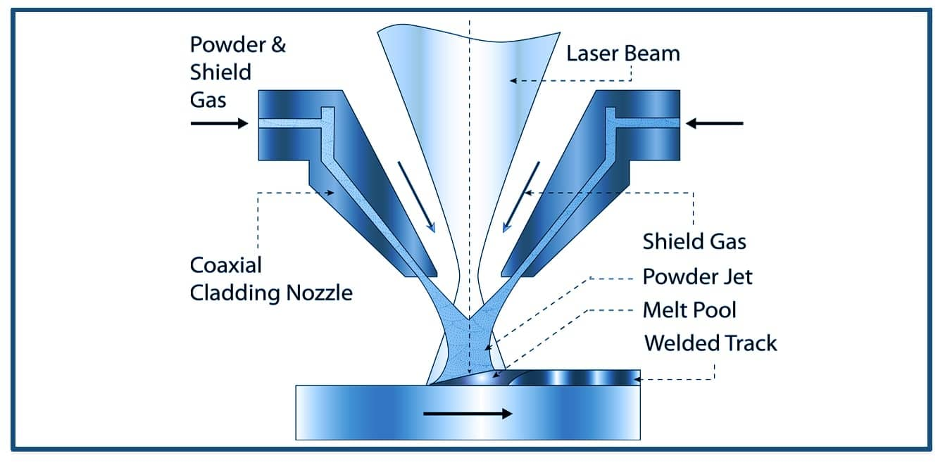 BLUE Laser Illustration 004