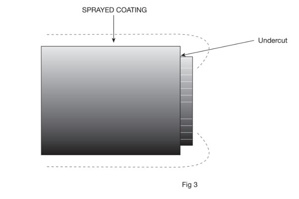 Preliminary Machining For Preparation Of Thermal Spraying Fig 3