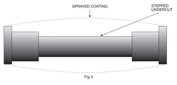 Preliminary Machining For Preparation Of Thermal Spraying Fig 4
