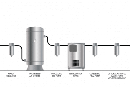 Compressed Air Setup Info Graphic TB compressed air Metallisation Ltd